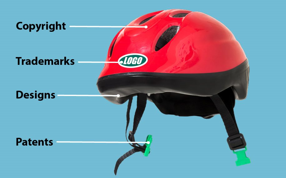 Helmet with IP rights